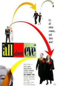 All About Eve | Bmovies