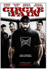 Circle of Pain | Bmovies
