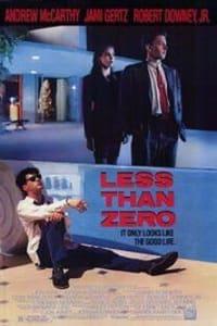 Less Than Zero | Bmovies